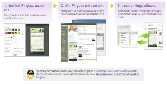 how_to_use_yahoo_pingbox